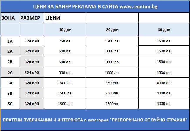tseni reklama capitan bg 2020
